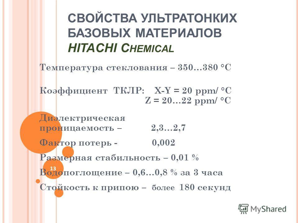 СВОЙСТВА УЛЬТРАТОНКИХ БАЗОВЫХ МАТЕРИАЛОВ HITACHI C HEMICAL Температура стеклования – 350…380 °С Коэффициент ТКЛР: X-Y = 20 ppm/ °С Z = 20…22 ppm/ °С Диэлектрическая проницаемость – 2,3…2,7 Фактор потерь - 0,002 Размерная стабильность – 0,01 % Водопог