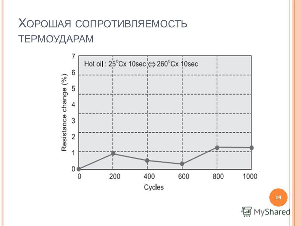 Х ОРОШАЯ СОПРОТИВЛЯЕМОСТЬ ТЕРМОУДАРАМ 19