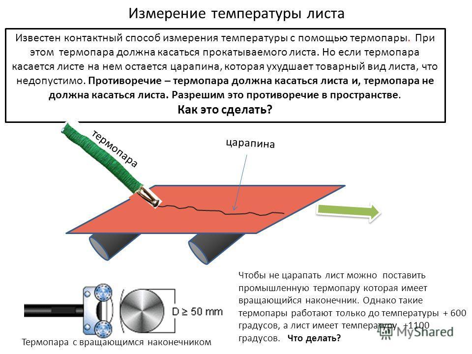 Измерение температуры листа Известен контактный способ измерения температуры с помощью термопары. При этом термопара должна касаться прокатываемого листа. Но если термопара касается листе на нем остается царапина, которая ухудшает товарный вид листа,