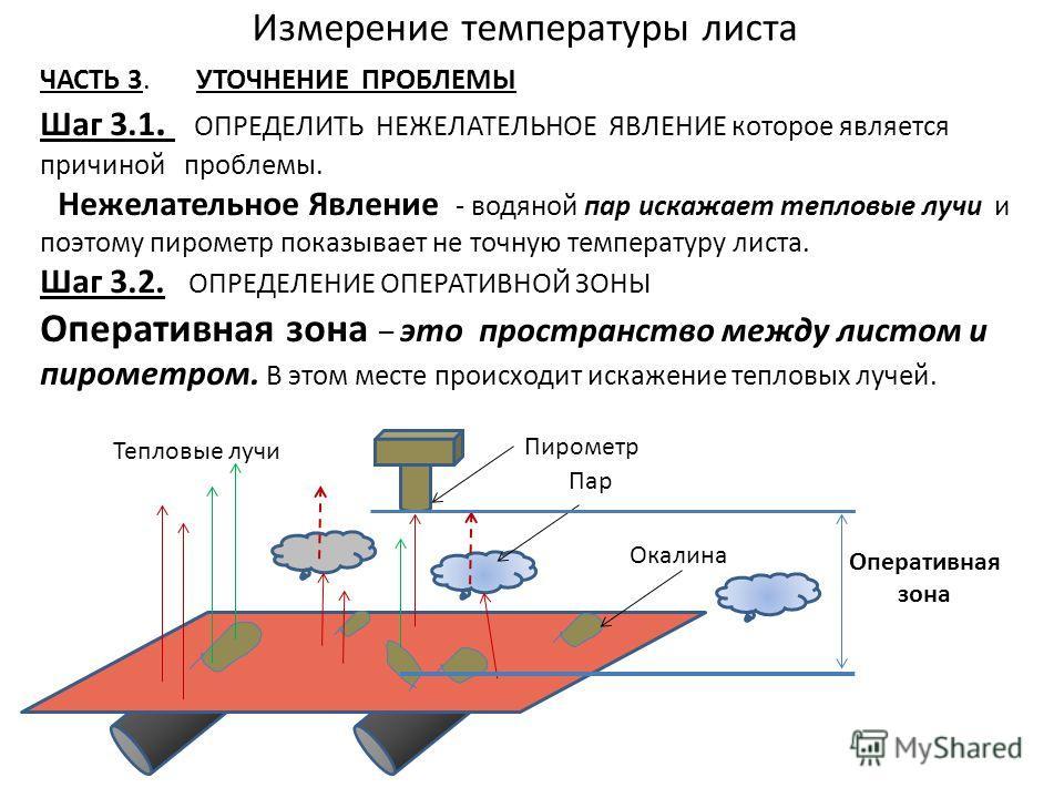 Измерение температуры листа ЧАСТЬ 3. УТОЧНЕНИЕ ПРОБЛЕМЫ Шаг 3.1. ОПРЕДЕЛИТЬ НЕЖЕЛАТЕЛЬНОЕ ЯВЛЕНИЕ которое является причиной проблемы. Нежелательное Явление - водяной пар искажает тепловые лучи и поэтому пирометр показывает не точную температуру листа