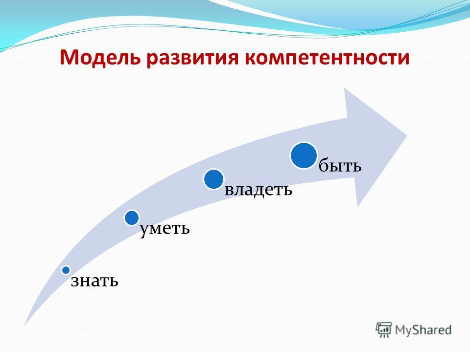 Модель развития компетентности знать уметь владеть быть