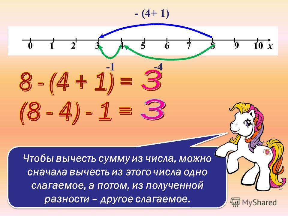 0 1 2 3 4 5 6 7 8 9 10 х - (4+ 1) -4 Чтобы вычесть сумму из числа, можно сначала вычесть из этого числа одно слагаемое, а потом, из полученной разности – другое слагаемое.