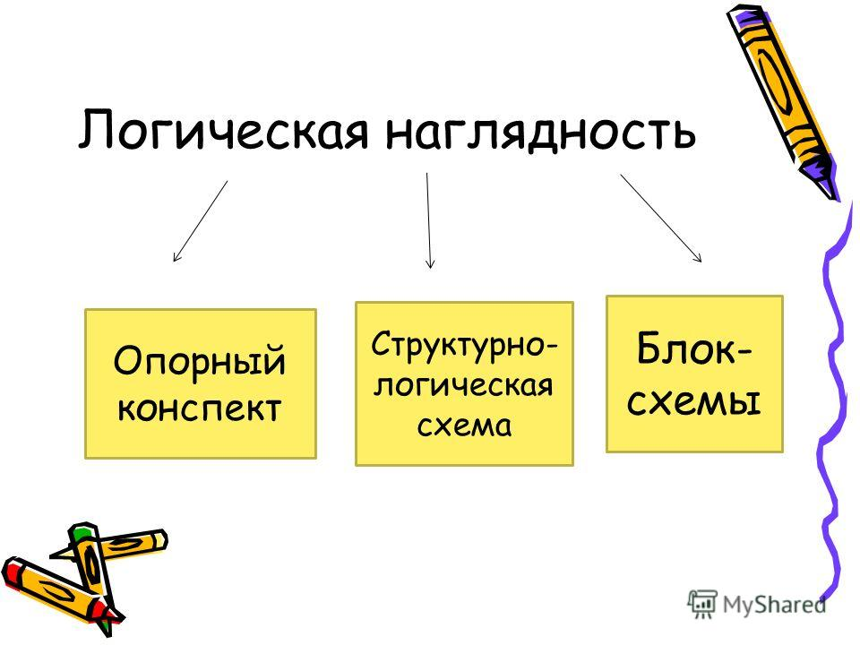 логическая схема Блок-