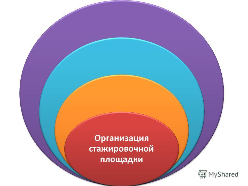 Организация стажировочной площадки