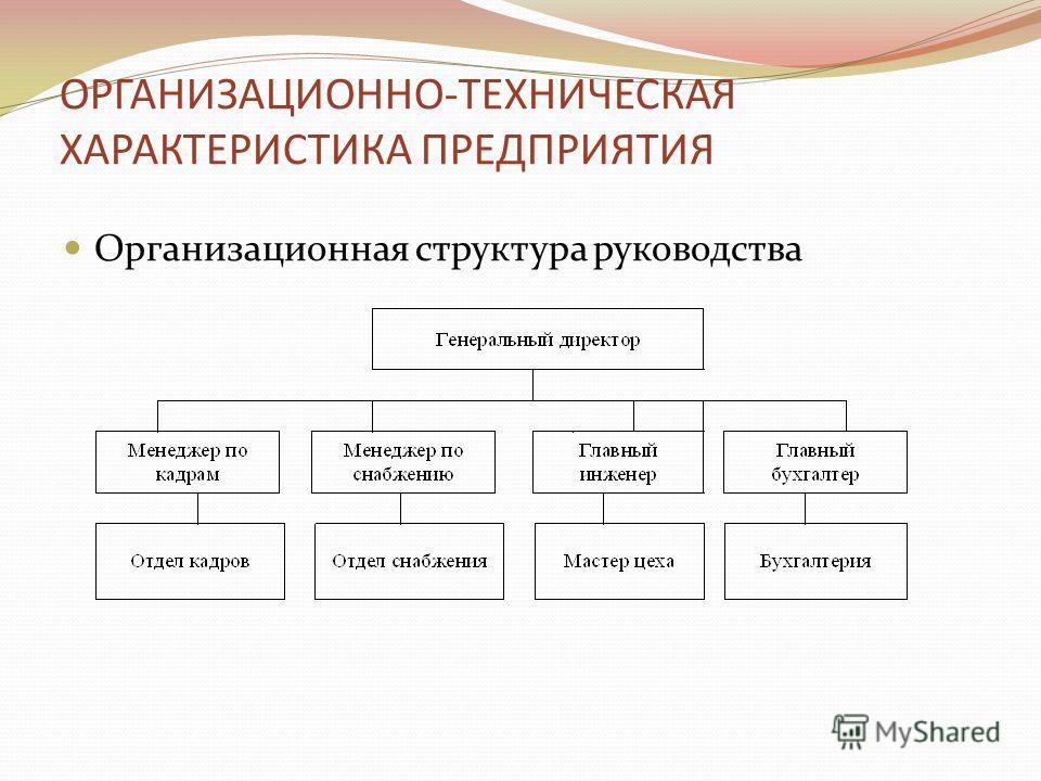 ОРГАНИЗАЦИОННО-ТЕХНИЧЕСКАЯ ХАРАКТЕРИСТИКА ПРЕДПРИЯТИЯ Организационная структура руководства