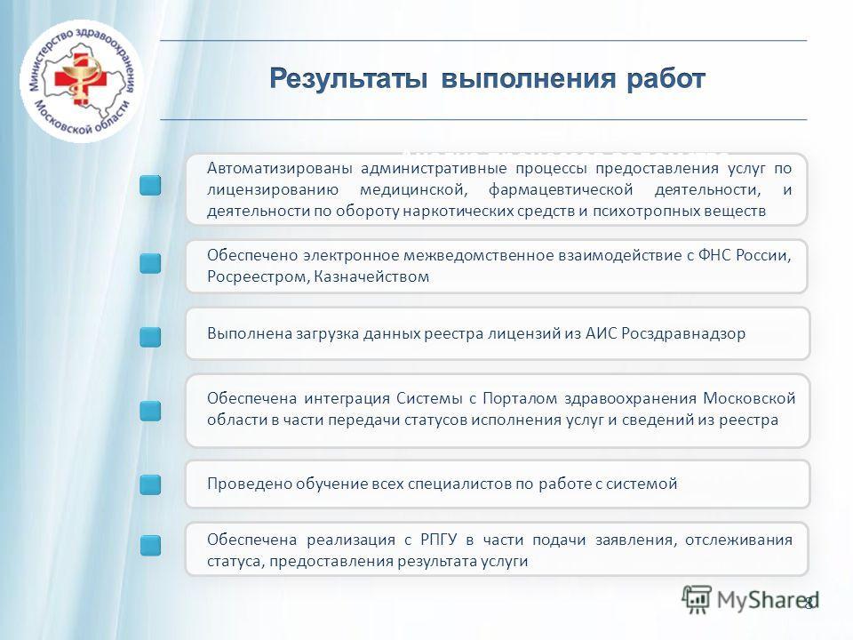 8 Анализ процессов ведомства Автоматизированы административные процессы предоставления услуг по лицензированию медицинской, фармацевтической деятельности, и деятельности по обороту наркотических средств и психотропных веществ Обеспечено электронное м
