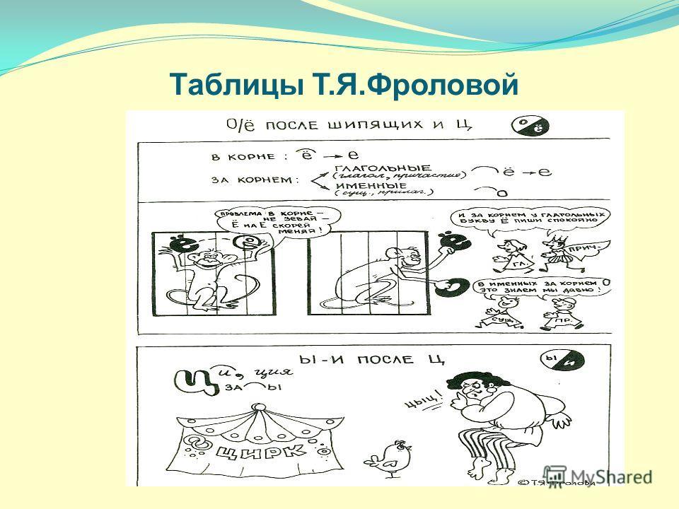 Таблицы Т.Я.Фроловой