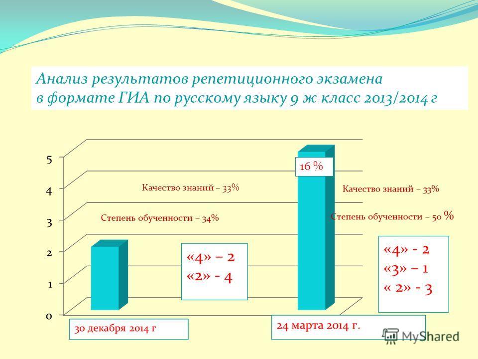 ГИА по русскому языку 9 ж