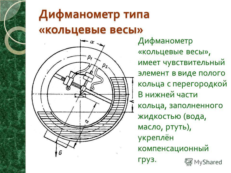 Дифманометр типа « кольцевые весы » Дифманометр « кольцевые весы », имеет чувствительный элемент в виде полого кольца с перегородкой В нижней части кольца, заполненного жидкостью ( вода, масло, ртуть ), укреплён компенсационный груз.
