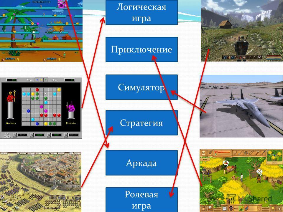 Аркада Симулятор Приключение Стратегия Ролевая игра Логическая игра