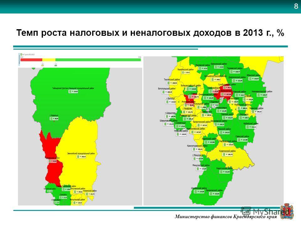 Министерство финансов Красноярского края Темп роста налоговых и неналоговых доходов в 2013 г., % 8