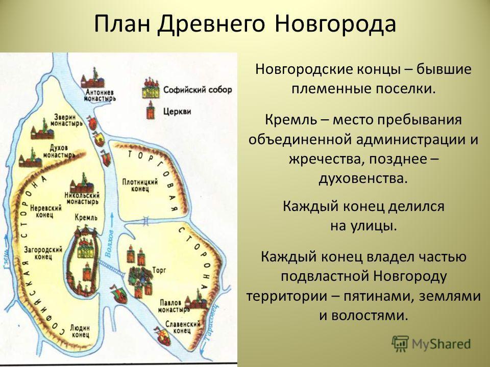 План Древнего Новгорода Новгородские концы – бывшие племенные поселки. Кремль – место пребывания объединенной администрации и жречества, позднее – духовенства. Каждый конец делился на улицы. Каждый конец владел частью подвластной Новгороду территории