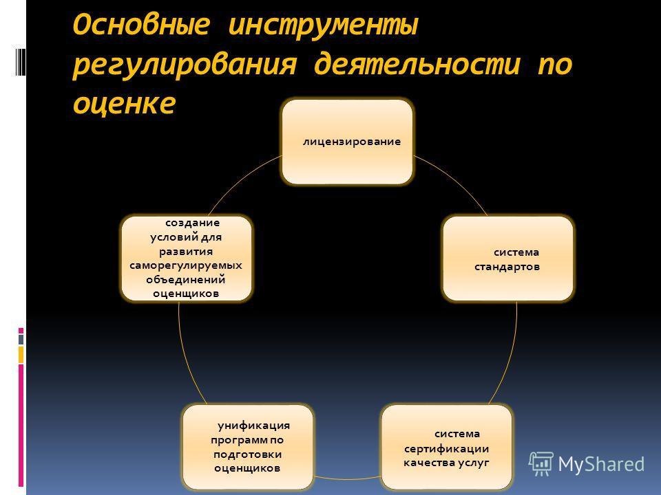 Основные инструменты регулирования деятельности по оценке лицензирование система стандартов система сертификации качества услуг унификация программ по подготовки оценщиков создание условий для развития саморегулируемых объединений оценщиков