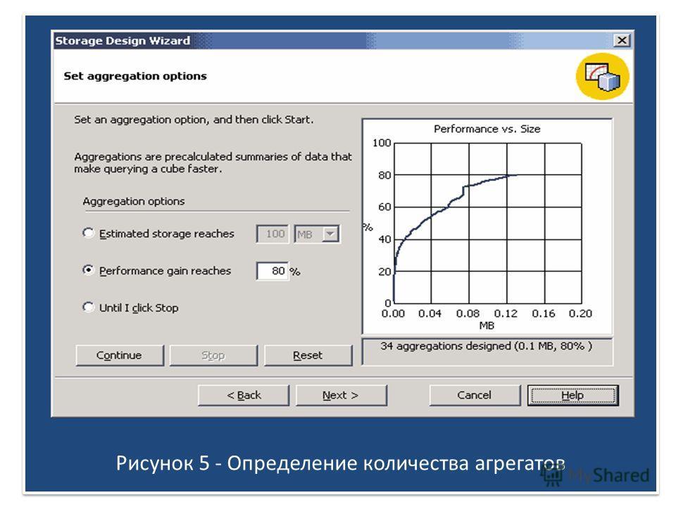 Рисунок 5 - Определение количества агрегатов