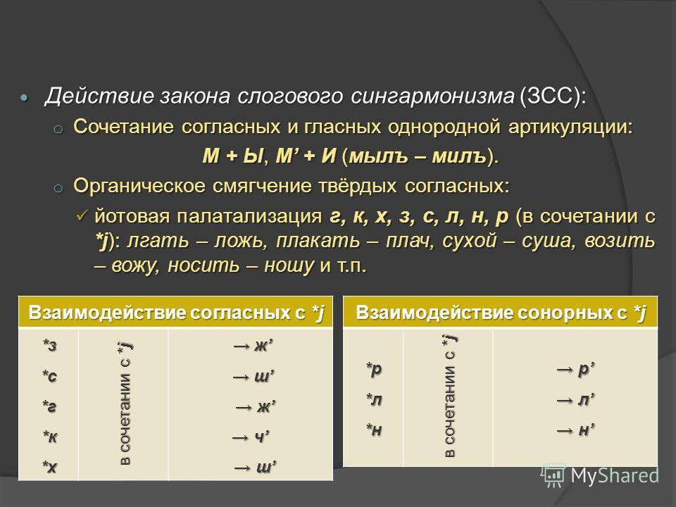 Действие закона слогового сингармонизма (ЗСС): Действие закона слогового сингармонизма (ЗСС): o Сочетание согласных и гласных однородной артикуляции: М + Ы, М + И (мылъ – милъ). o Органическое смягчение твёрдых согласных: йотовая палатализация г, к,