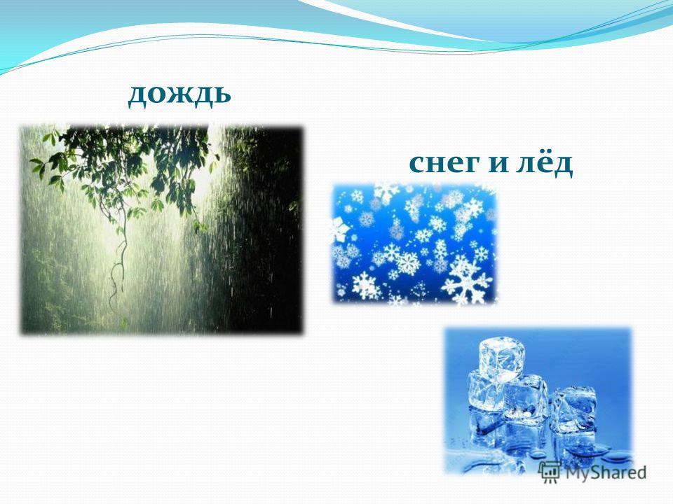 дождь снег и лёд