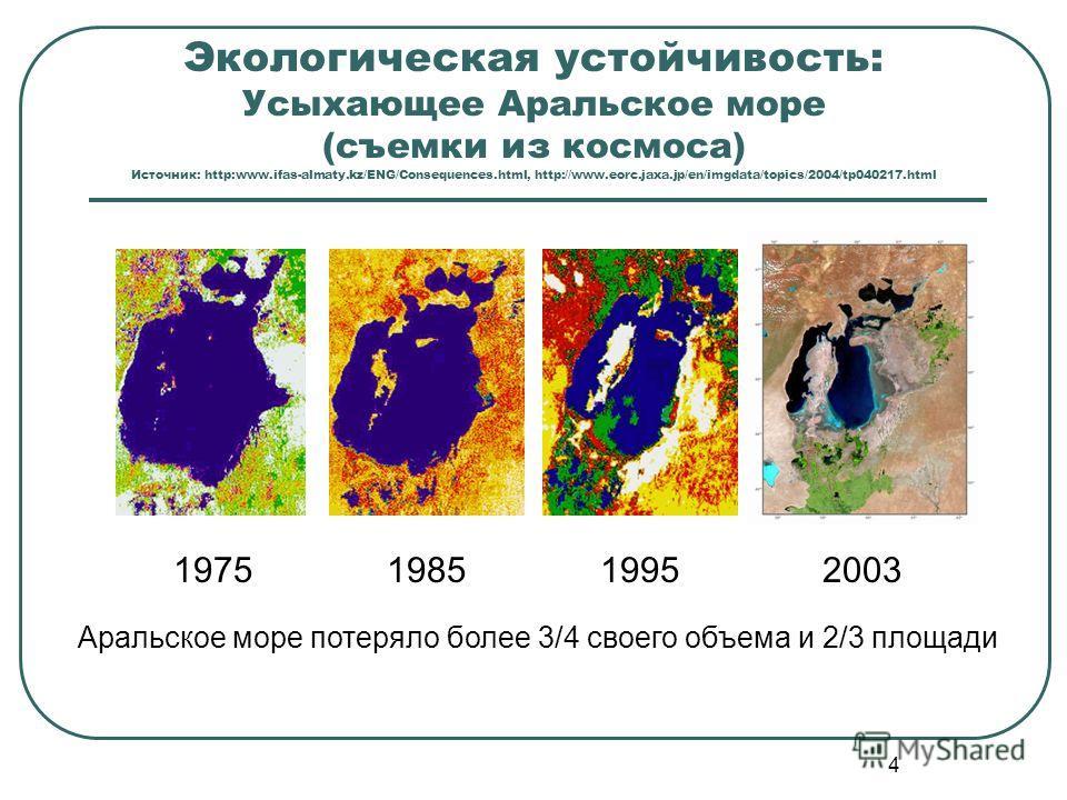 4 Экологическая устойчивость: Усыхающее Аральское море (съемки из космоса) Источник: http:www.ifas-almaty.kz/ENG/Consequences.html, http://www.eorc.jaxa.jp/en/imgdata/topics/2004/tp040217.html 1975198519952003 Аральское море потеряло более 3/4 своего