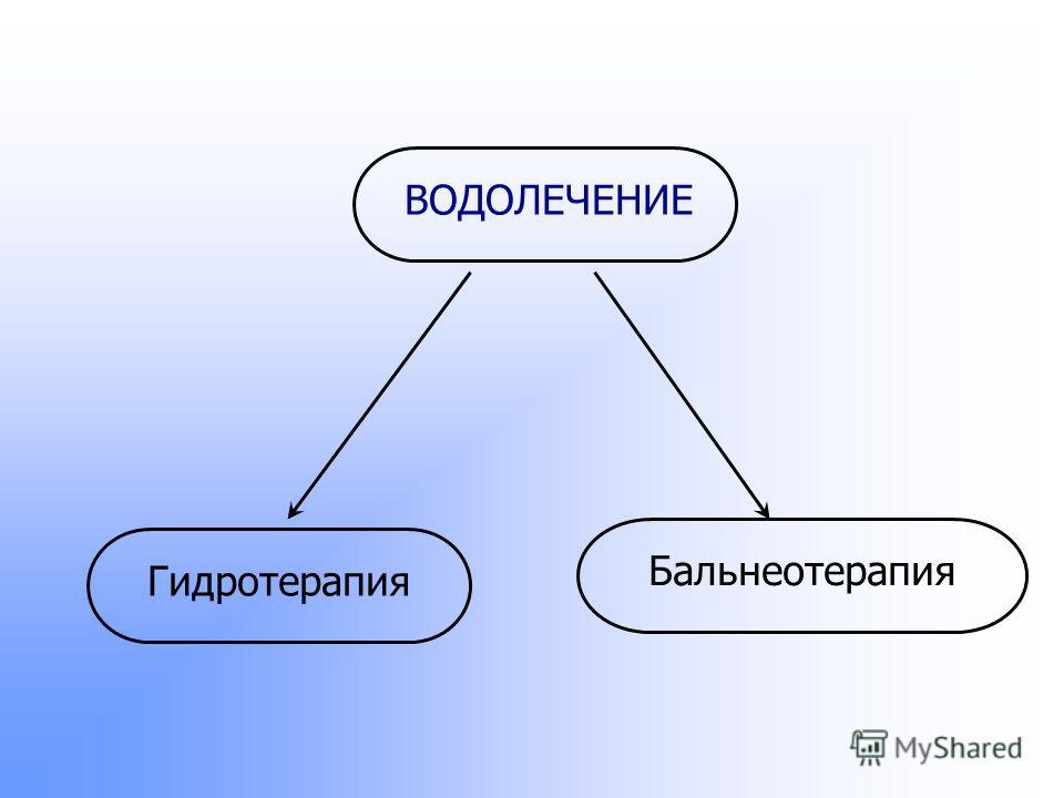 . ВОДОЛЕЧЕНИЕ Гидротерапия Бальнеотерапия