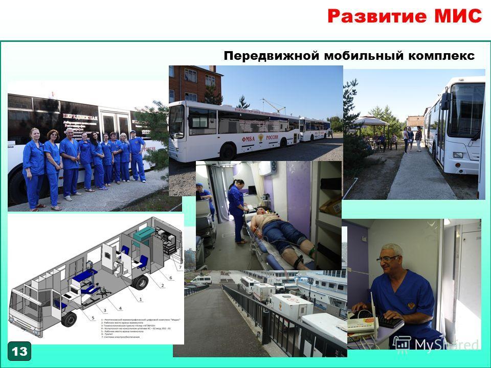+ Развитие МИС Передвижной мобильный комплекс 1313