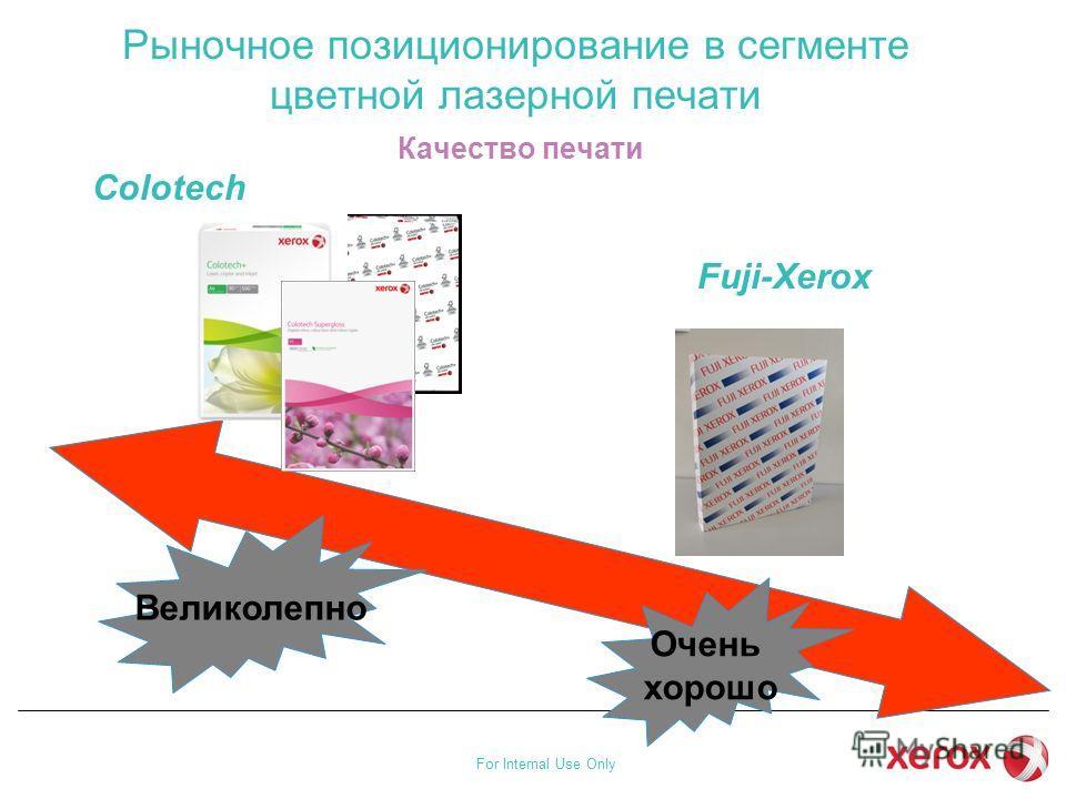 For Internal Use Only Рыночное позиционирование в сегменте цветной лазерной печати Качество печати Великолепно Очень хорошо Colotech Fuji-Xerox