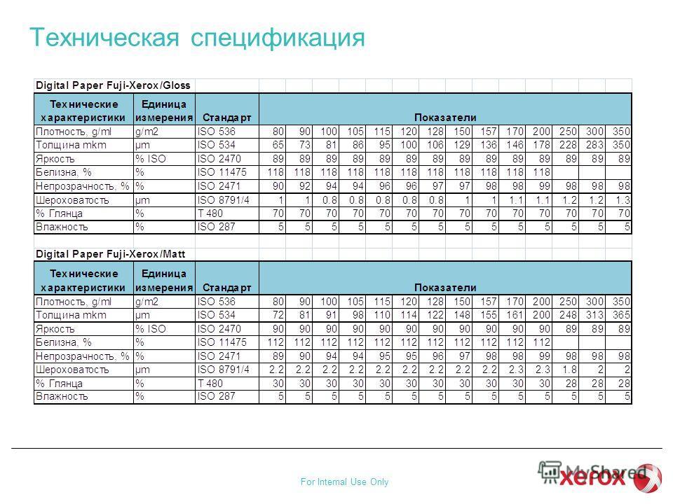 For Internal Use Only Техническая спецификация