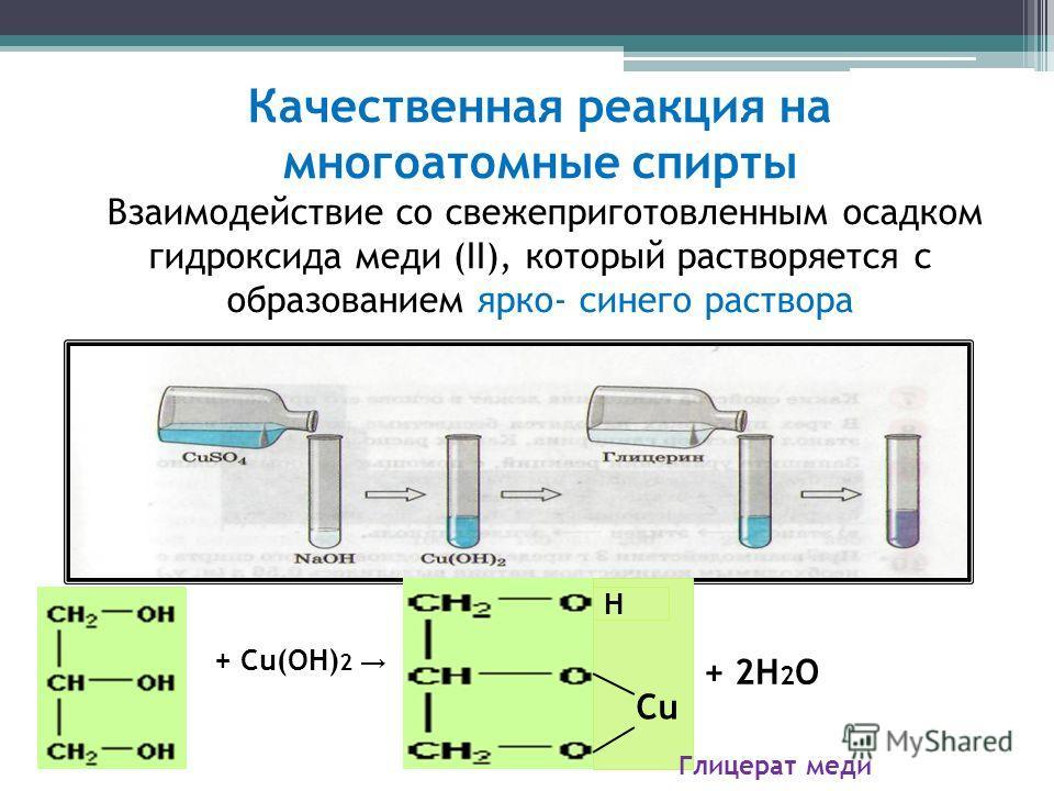 Качественная реакция на многоатомные спирты Взаимодействие со свежеприготовленным осадком гидроксида меди (II), который растворяется с образованием ярко- синего раствора + Cu(OH) 2 Сu Н + 2Н 2 О Глицерат меди