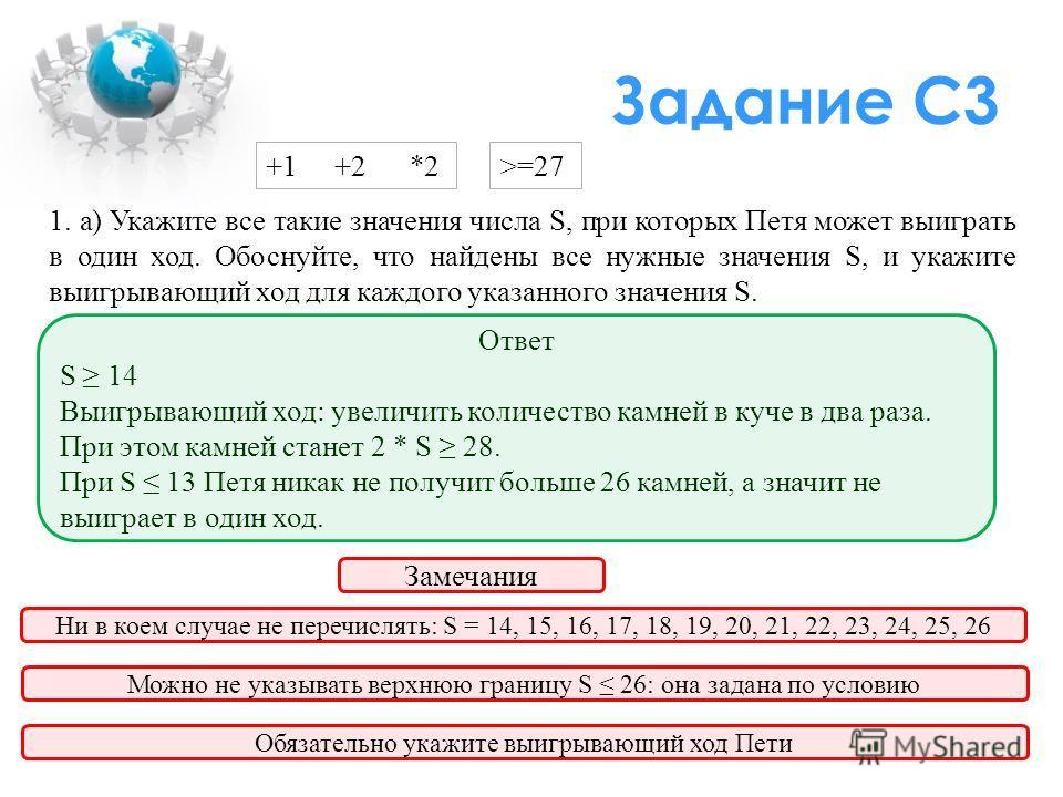 Задание C3 +1 +2 *2 Ответ S 14 Выигрывающий ход: увеличить количество камней в куче в два раза. При этом камней станет 2 * S 28. При S 13 Петя никак не получит больше 26 камней, а значит не выиграет в один ход. >=27 1. а) Укажите все такие значения ч