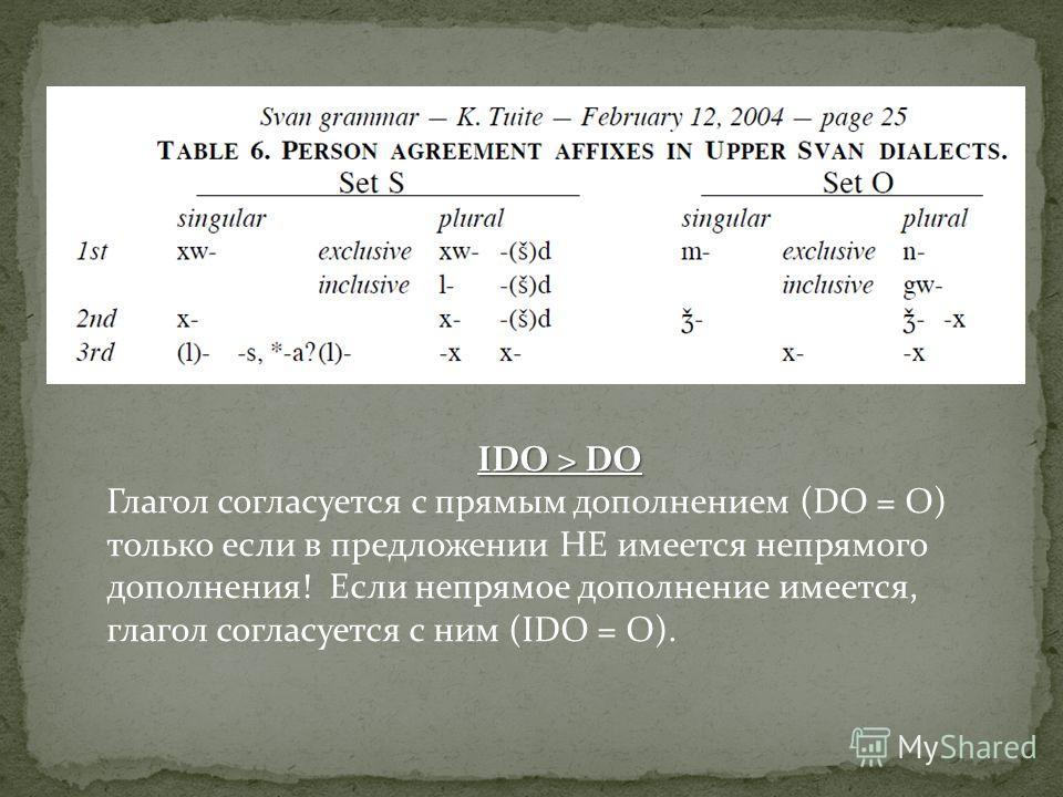 IDO > DO Глагол согласуется с прямым дополнением (DO = O) только если в предложении НЕ имеется непрямого дополнения! Если непрямое дополнение имеется, глагол согласуется с ним (IDO = O).