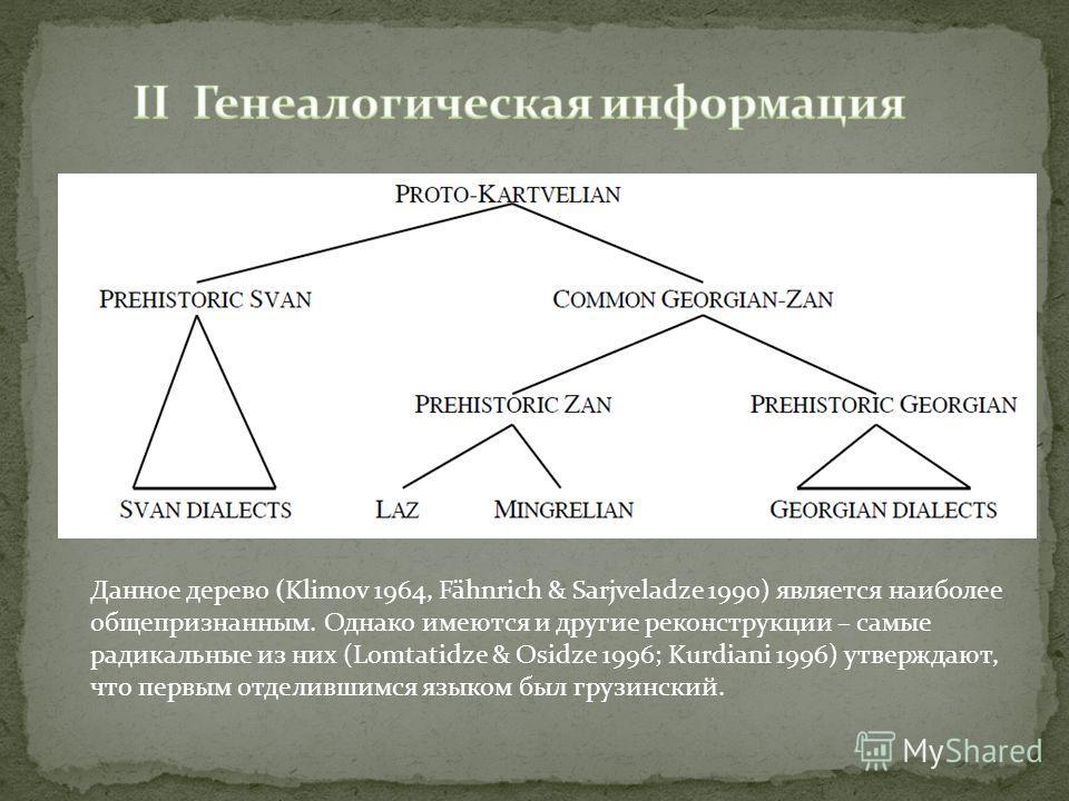 Данное дерево (Klimov 1964, Fähnrich & Sarjveladze 1990) является наиболее общепризнанным. Однако имеются и другие реконструкции – самые радикальные из них (Lomtatidze & Osidze 1996; Kurdiani 1996) утверждают, что первым отделившимся языком был грузи