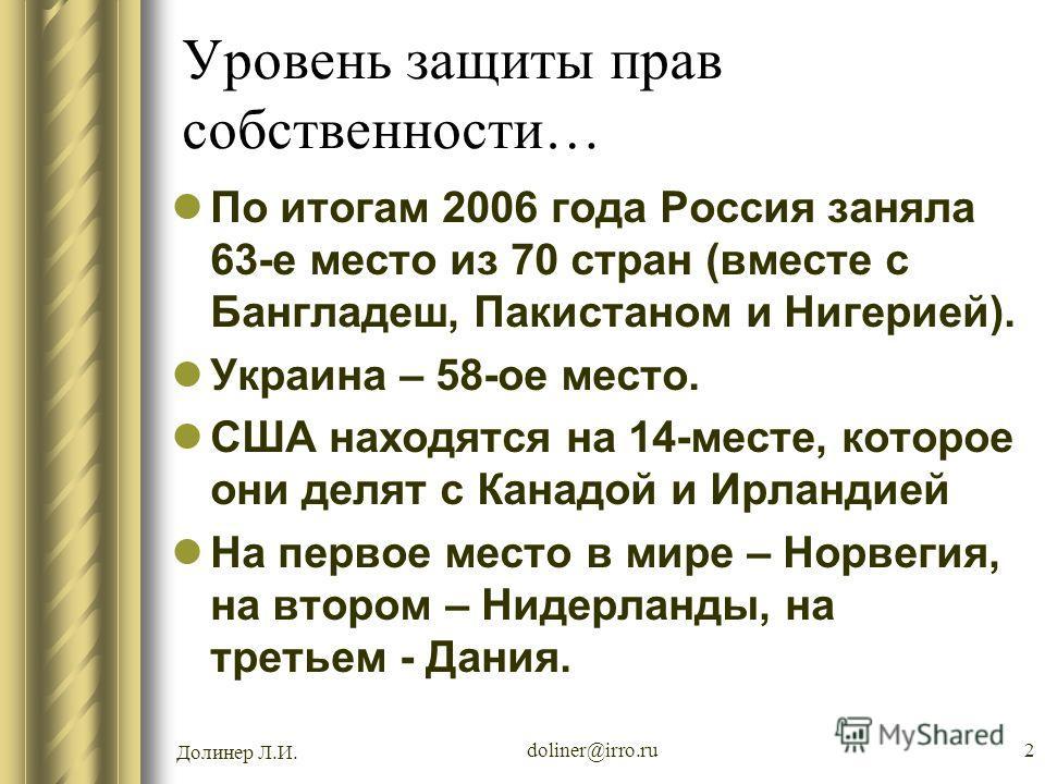 Долинер Л.И. doliner@irro.ru2 Уровень защиты прав собственности… По итогам 2006 года Россия заняла 63-е место из 70 стран (вместе с Бангладеш, Пакистаном и Нигерией). Украина – 58-ое место. США находятся на 14-месте, которое они делят с Канадой и Ирл
