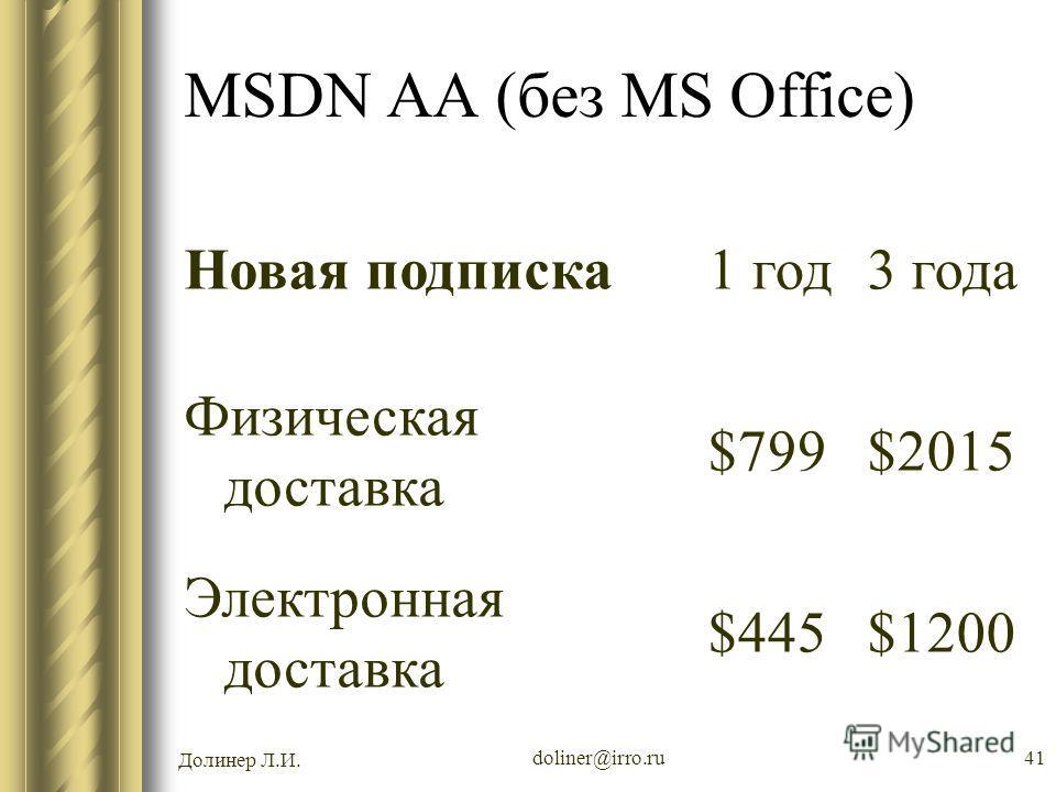 Долинер Л.И. doliner@irro.ru41 MSDN AA (без MS Office) Новая подписка1 год3 года Физическая доставка $799$2015 Электронная доставка $445$1200