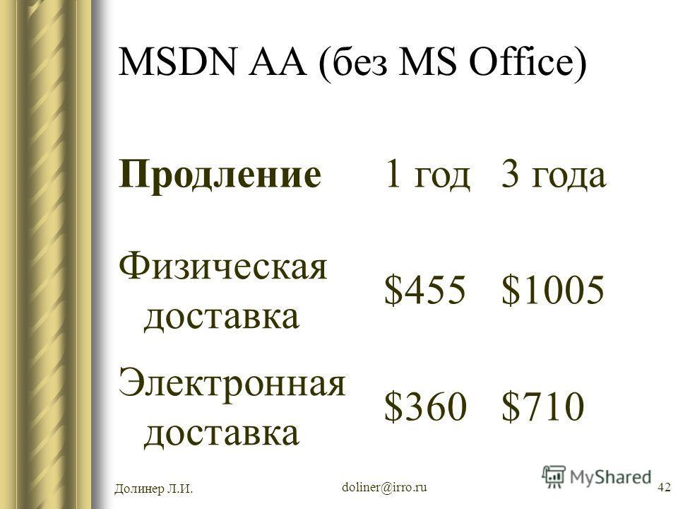 Долинер Л.И. doliner@irro.ru42 MSDN AA (без MS Office) Продление1 год3 года Физическая доставка $455$1005 Электронная доставка $360$710