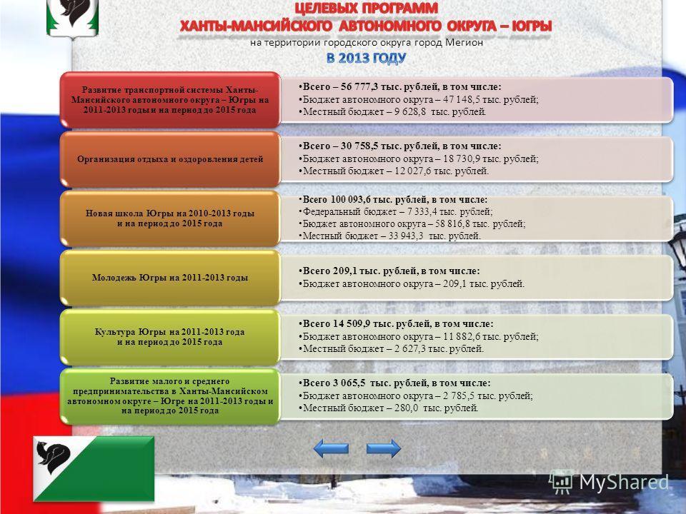 Всего – 56 777,3 тыс. рублей, в том числе: Бюджет автономного округа – 47 148,5 тыс. рублей; Местный бюджет – 9 628,8 тыс. рублей. Развитие транспортной системы Ханты- Мансийского автономного округа – Югры на 2011-2013 годы и на период до 2015 года В