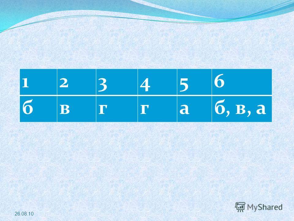 Задача: Записать алгоритм вычитания столбиком целых чисел в двоичной системе счисления.