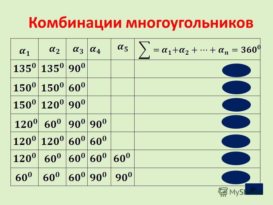 Комбинации многоугольников
