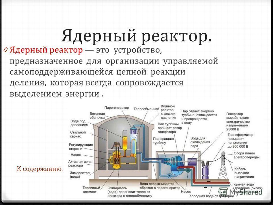 Ядерный реактор. 0 Ядерный реактор это устройство, предназначенное для организации управляемой самоподдерживающейся цепной реакции деления, которая всегда сопровождается выделением энергии. К содержанию.
