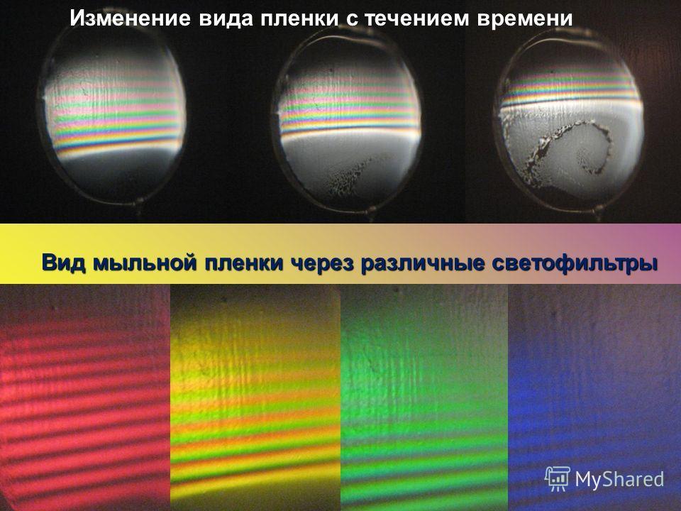 Изменение вида пленки с течением времени Вид мыльной пленки через различные светофильтры