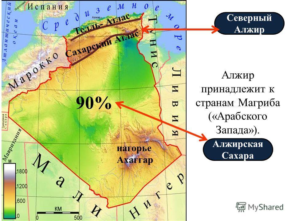 Алжир принадлежит к странам Магриба («Арабского Запада»). Северный Алжир Алжирская Сахара Телль- Атлас Сахарский Атлас нагорье Ахаггар 90%