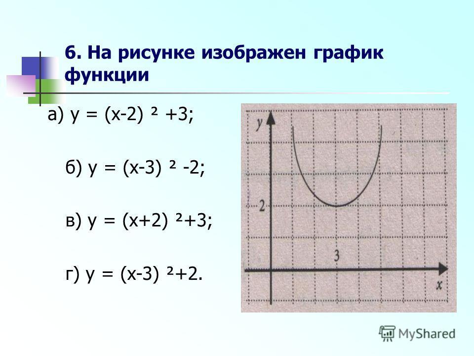 6. На рисунке изображен график функции а) y = (x-2) ² +3; б) y = (x-3) ² -2; в) y = (x+2) ²+3; г) y = (x-3) ²+2.