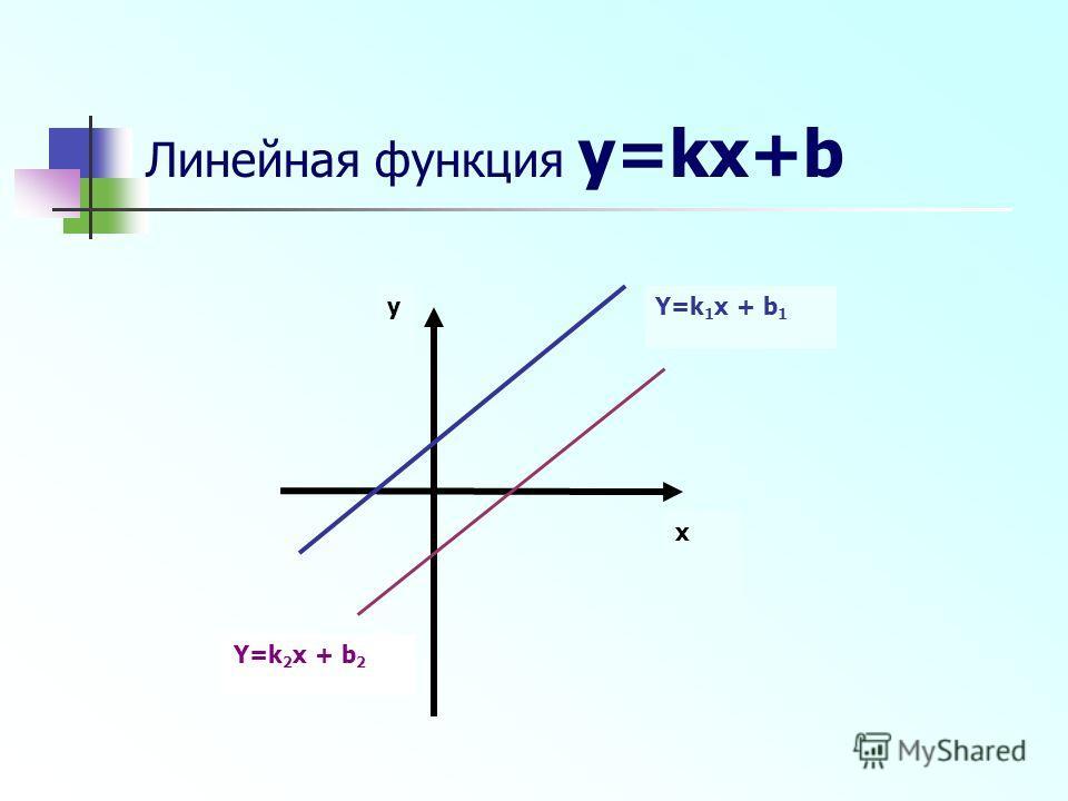 Линейная функция y=kx+b y x Y=k 1 x + b 1 Y=k 2 x + b 2