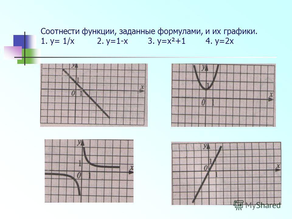 Соотнести функции, заданные формулами, и их графики. 1. y= 1/x 2. y=1-x 3. y=x²+1 4. y=2x