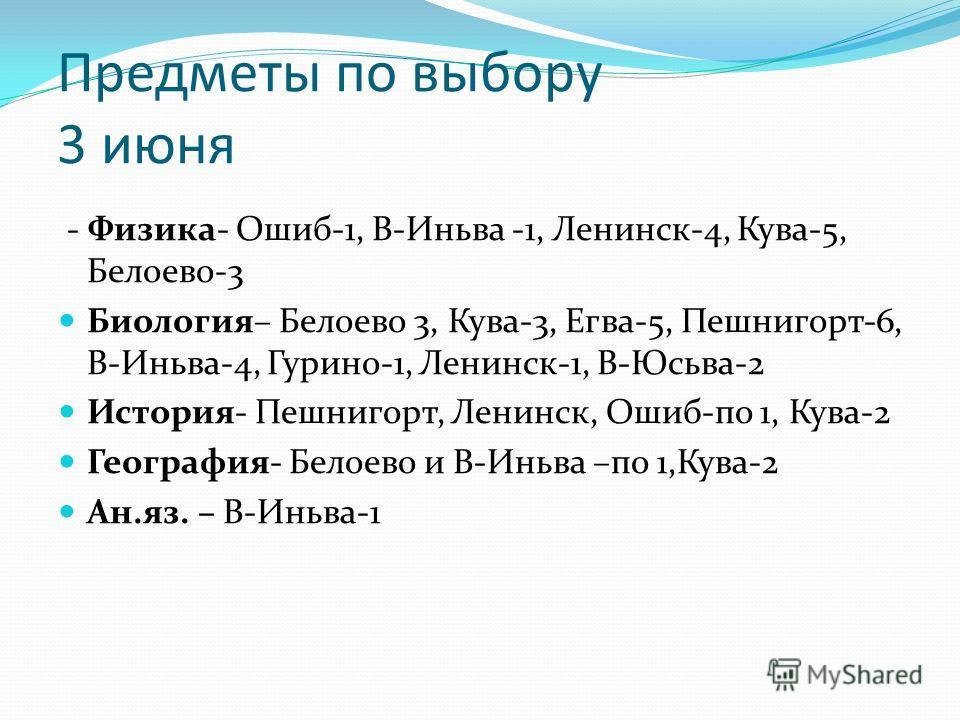Предметы по выбору 3 июня - Физика- Ошиб-1, В-Иньва -1, Ленинск-4, Кува-5, Белоево-3 Биология– Белоево 3, Кува-3, Егва-5, Пешнигорт-6, В-Иньва-4, Гурино-1, Ленинск-1, В-Юсьва-2 История- Пешнигорт, Ленинск, Ошиб-по 1, Кува-2 География- Белоево и В-Инь