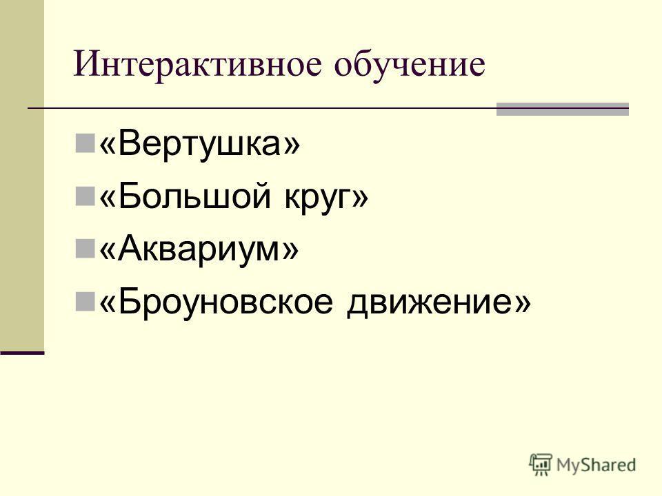 Интерактивное обучение «Вертушка» «Большой круг» «Аквариум» «Броуновское движение»