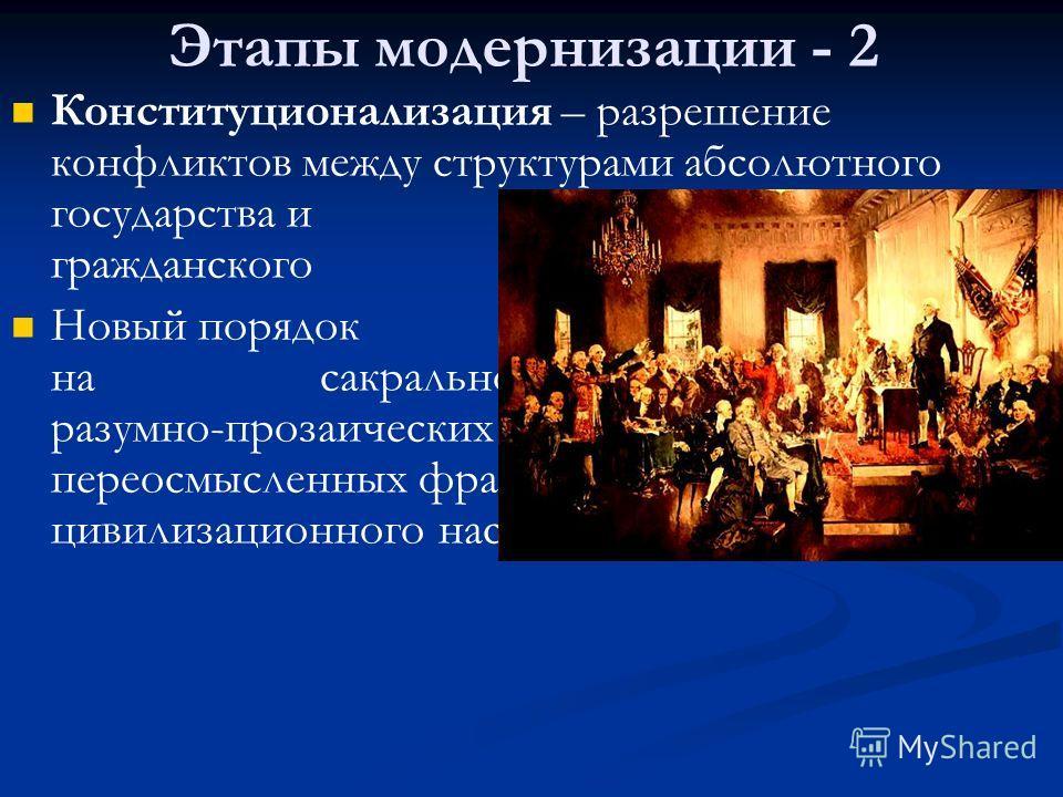 Этапы модернизации - 2 Конституционализация – разрешение конфликтов между структурами абсолютного государства и «своевольного» гражданского общества. Новый порядок основывается не на сакральном авторитете, а на разумно-прозаических основаниях, из пер