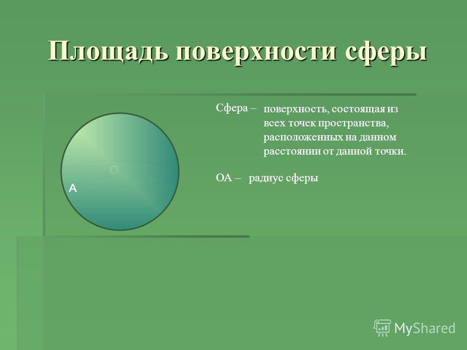 O A Площадь поверхности сферы A Сфера – поверхность, состоящая из всех точек пространства, расположенных на данном расстоянии от данной точки. ОА –радиус сферы