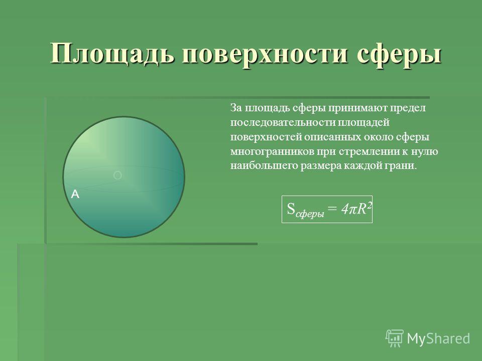 O A Площадь поверхности сферы A За площадь сферы принимают предел последовательности площадей поверхностей описанных около сферы многогранников при стремлении к нулю наибольшего размера каждой грани. S сферы = 4πR 2
