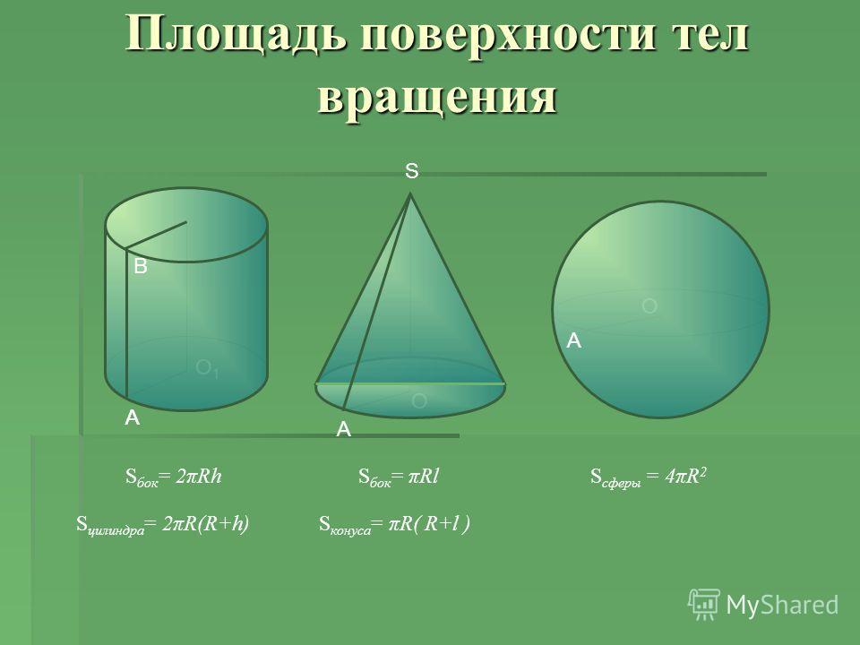 O A S Площадь поверхности тел вращения B A O1O1 B A O A S бок = 2πRh S цилиндра = 2πR(R+h) S бок = πRl S конуса = πR( R+l ) S сферы = 4πR 2 A