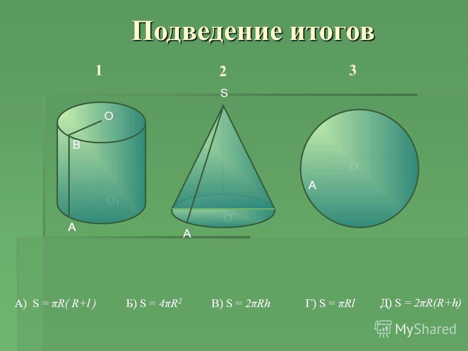 Подведение итогов O A S B A O1O1 B A O A A В) S = 2πRh Д) S = 2πR(R+h) Г) S = πRlА) S = πR( R+l )Б) S = 4πR 2 1 2 3 О