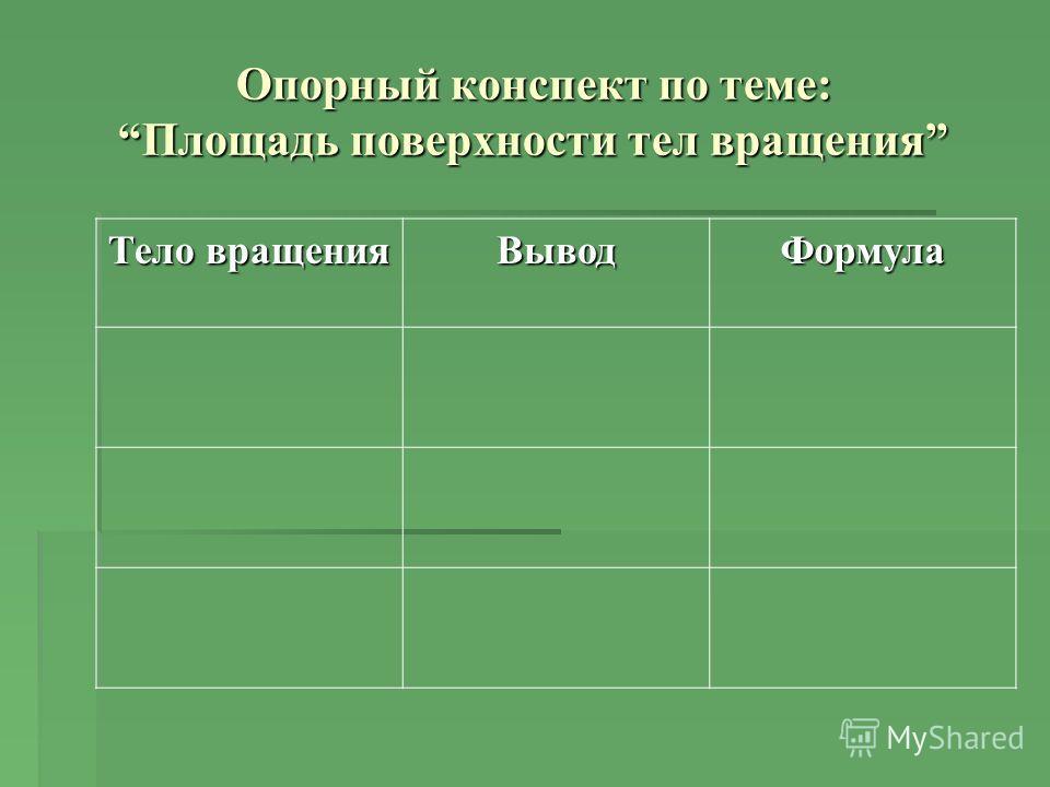 Опорный конспект по теме:Площадь поверхности тел вращения Тело вращения ВыводФормула