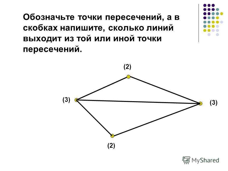 Обозначьте точки пересечений, а в скобках напишите, сколько линий выходит из той или иной точки пересечений. (2) (3) (2)